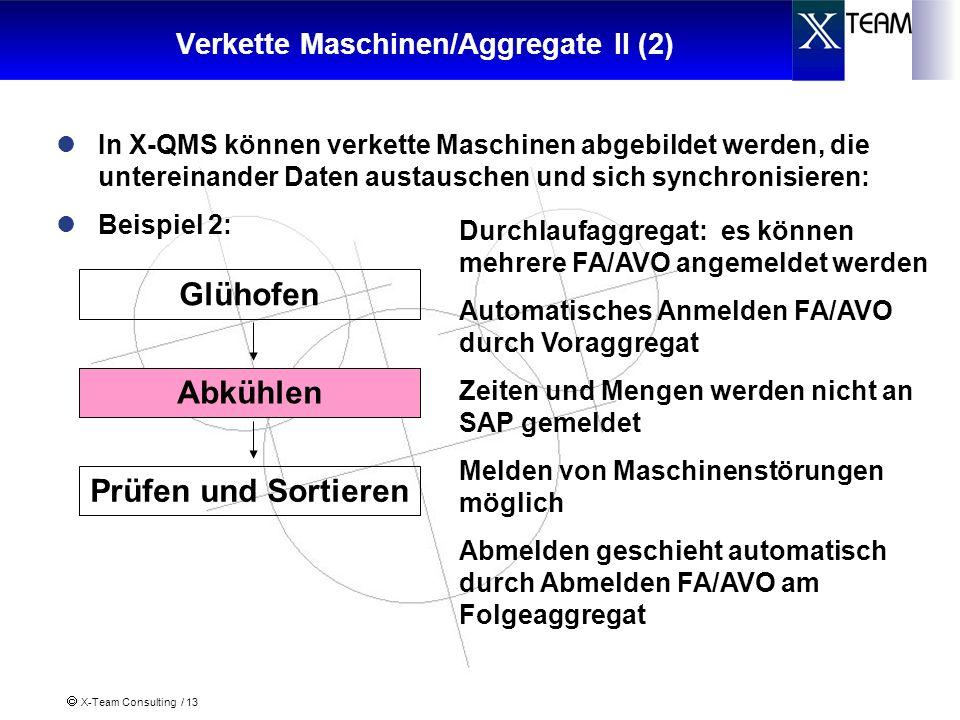X-Team Consulting / 13 Verkette Maschinen/Aggregate II (2) In X-QMS können verkette Maschinen abgebildet werden, die untereinander Daten austauschen u