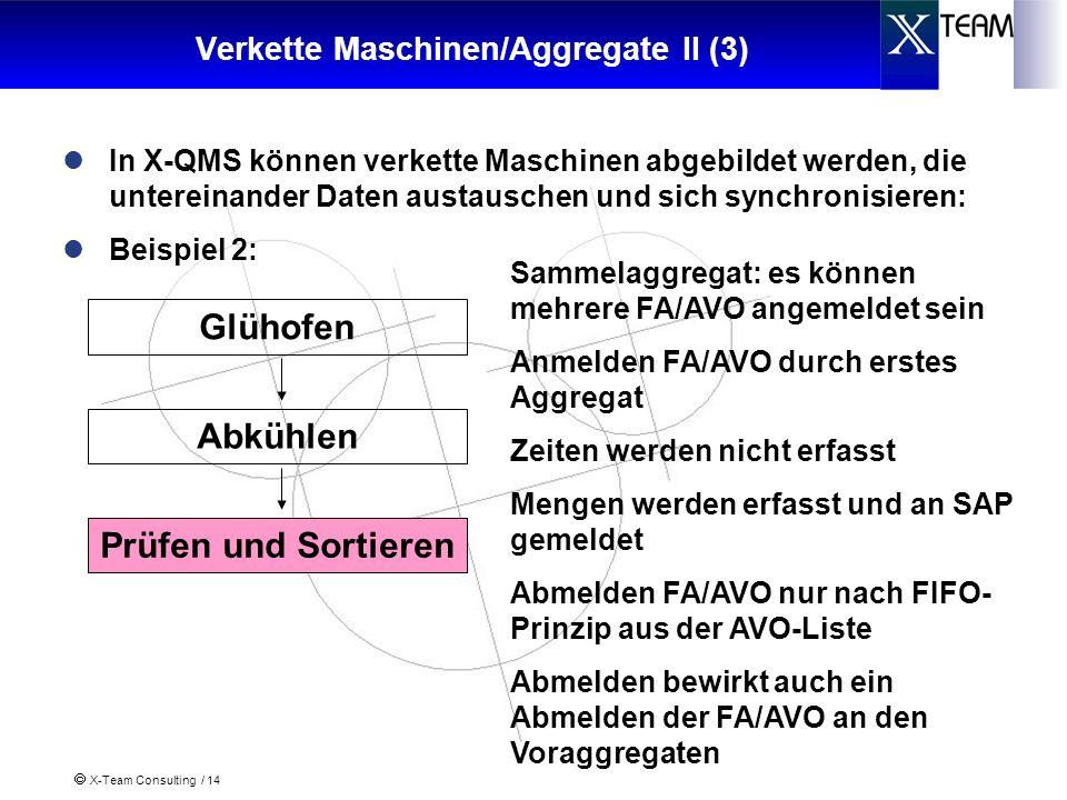 X-Team Consulting / 14 Verkette Maschinen/Aggregate II (3) In X-QMS können verkette Maschinen abgebildet werden, die untereinander Daten austauschen u