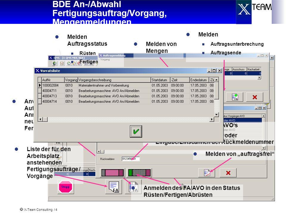 X-Team Consulting / 4 BDE An-/Abwahl Fertigungsauftrag/Vorgang, Mengenmeldungen Liste der für den Arbeitsplatz anstehenden Fertigungsaufträge / Vorgän