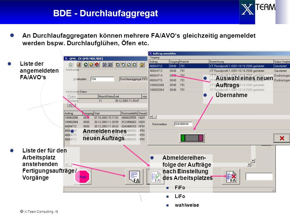 X-Team Consulting / 6 BDE - Durchlaufaggregat An Durchlaufaggregaten können mehrere FA/AVOs gleichzeitig angemeldet werden bspw. Durchlaufglühen, Öfen