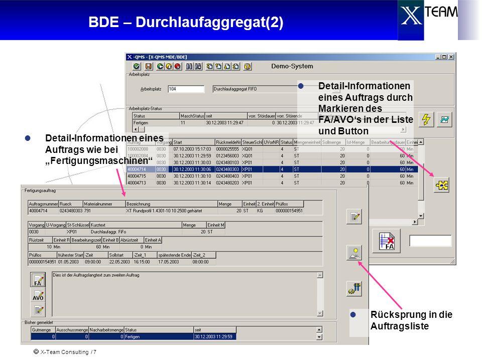 X-Team Consulting / 8 BDE – disjunkter Arbeitsplatz (bspw.Schere) angemeldete FA/AVO Liste der verknüpften FA/AVOs Mengenmeldung nach Anwahl eines Unterauftrags Anmelden / Abmelden des kombinierten Auftrags wie bei Fertigungsmaschinen