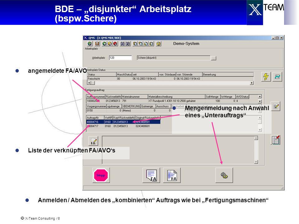 X-Team Consulting / 8 BDE – disjunkter Arbeitsplatz (bspw.Schere) angemeldete FA/AVO Liste der verknüpften FA/AVOs Mengenmeldung nach Anwahl eines Unt