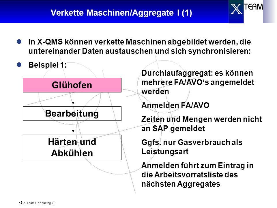 X-Team Consulting / 10 Verkette Maschinen/Aggregate I (2) In X-QMS können verkette Maschinen abgebildet werden, die untereinander Daten austauschen und sich synchronisieren: Beispiel 1: Glühofen Bearbeitung Härten und Abkühlen Einzelmaschine: es kann immer nur FA/AVO angemeldet werden Anmelden FA/AVO aus der Arbeitsvorratsliste, in der nur die FAs aufgelistet werden, die am Voraggregat angemeldet wurden Zeiten und Mengen werden erfasst und an SAP gemeldet Anmelden führt zum Eintrag in die Arbeitsvorratsliste des nächsten Aggregates Abmelden FA/AVO führt zum Abmelden am Voraggregat Bearbeitung