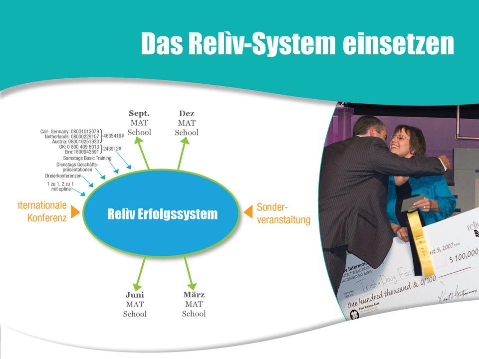 Das Relìv-System einsetzen