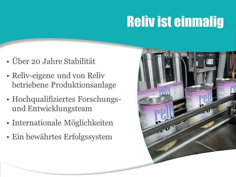 Relìv ist einmalig Über 20 Jahre Stabilität Relìv-eigene und von Relìv betriebene Produktionsanlage Hochqualifiziertes Forschungs- und Entwicklungsteam Internationale Möglichkeiten Ein bewährtes Erfolgssystem