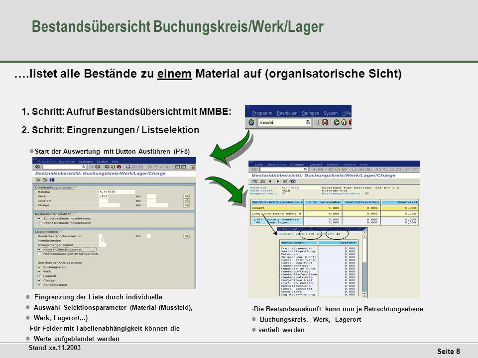 Seite 8 Stand xx.11.2003 Bestandsübersicht Buchungskreis/Werk/Lager 1.