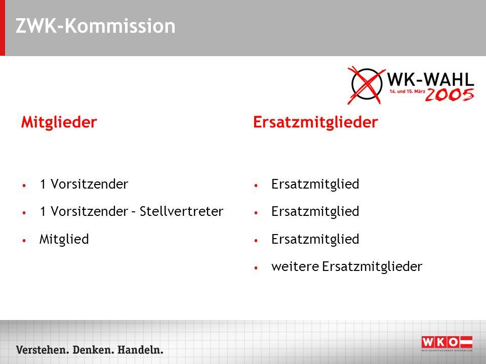 ZWK-Kommission Mitglieder 1 Vorsitzender 1 Vorsitzender – Stellvertreter Mitglied Ersatzmitglieder Ersatzmitglied weitere Ersatzmitglieder