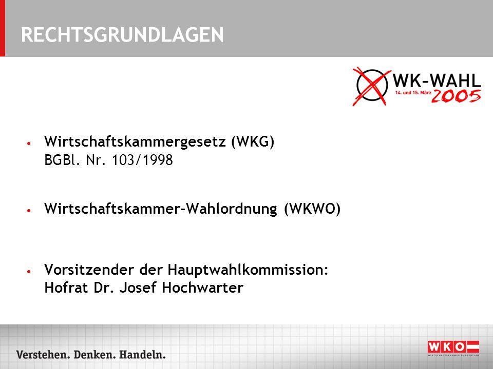 RECHTSGRUNDLAGEN Wirtschaftskammergesetz (WKG) BGBl. Nr. 103/1998 Wirtschaftskammer-Wahlordnung (WKWO) Vorsitzender der Hauptwahlkommission: Hofrat Dr