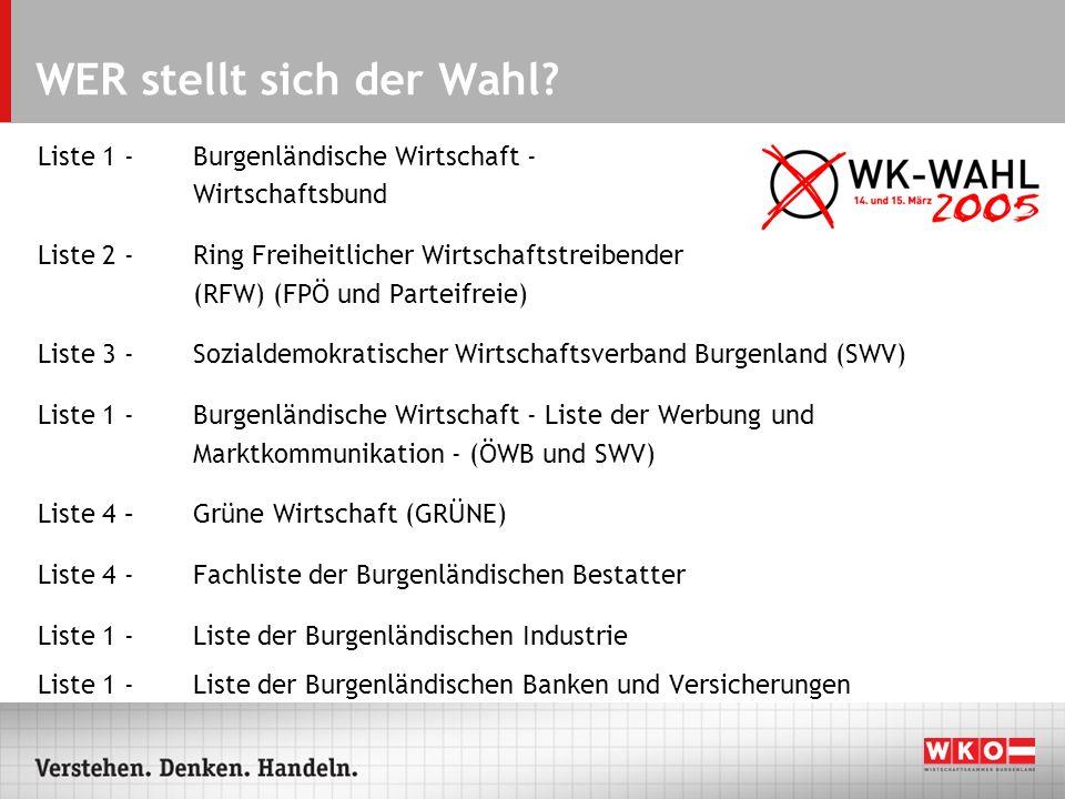 WER stellt sich der Wahl? Liste 1 - Burgenländische Wirtschaft - Wirtschaftsbund Liste 2 - Ring Freiheitlicher Wirtschaftstreibender (RFW) (FPÖ und Pa