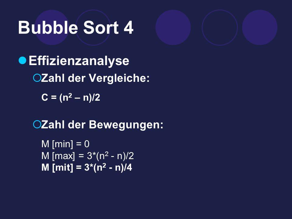 Bubble Sort 4 Effizienzanalyse Zahl der Vergleiche: C = (n 2 – n)/2 Zahl der Bewegungen: M [min] = 0 M [max] = 3*(n 2 - n)/2 M [mit] = 3*(n 2 - n)/4