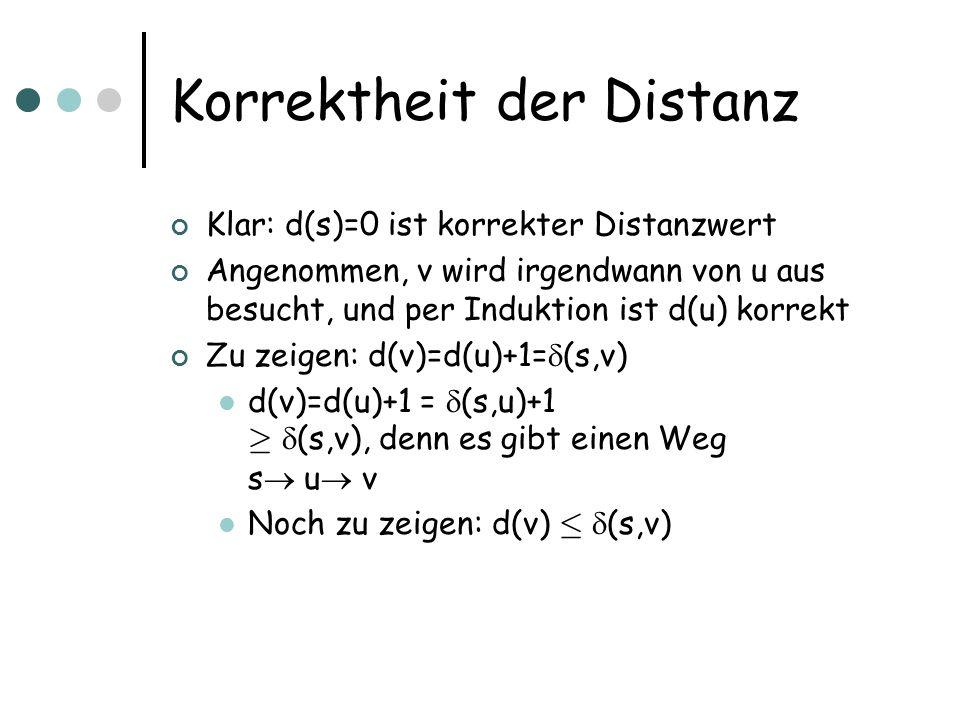 Korrektheit der Distanz Klar: d(s)=0 ist korrekter Distanzwert Angenommen, v wird irgendwann von u aus besucht, und per Induktion ist d(u) korrekt Zu zeigen: d(v)=d(u)+1= (s,v) d(v)=d(u)+1 = (s,u)+1 ¸ (s,v), denn es gibt einen Weg s u v Noch zu zeigen: d(v) · (s,v)