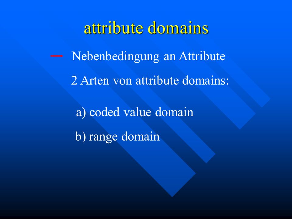 attribute domains Nebenbedingung an Attribute 2 Arten von attribute domains: a) coded value domain b) range domain