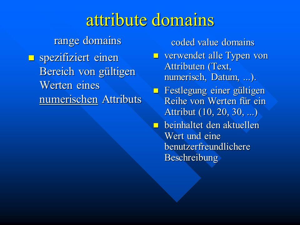 attribute domains range domains spezifiziert einen Bereich von gültigen Werten eines numerischen Attributs spezifiziert einen Bereich von gültigen Werten eines numerischen Attributs coded value domains verwendet alle Typen von Attributen (Text, numerisch, Datum,...).