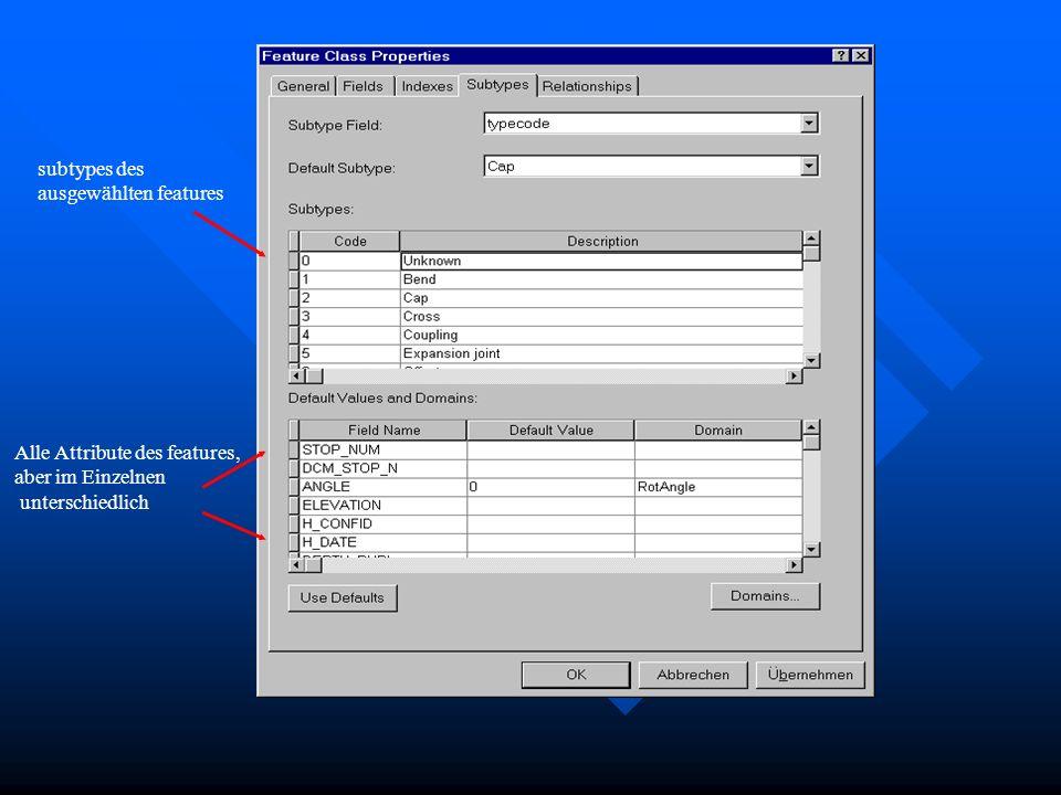 validation rules valdation rules kontrollieren feature und Attribut Integrität.