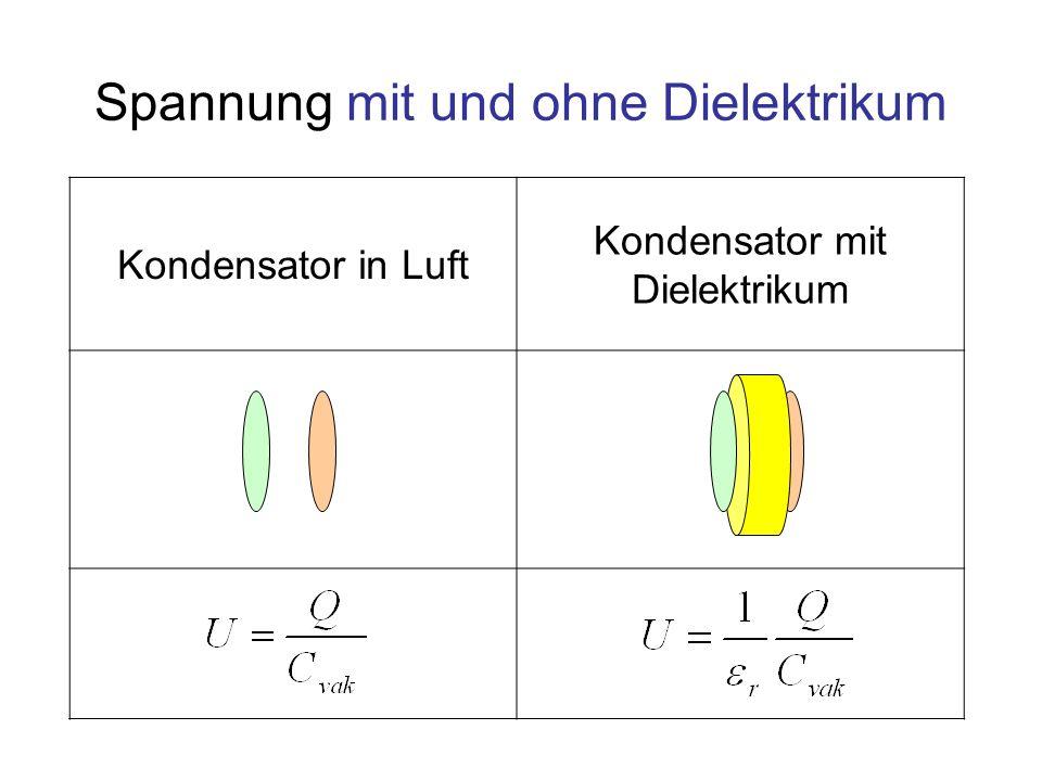 Kondensator in Luft Kondensator mit Dielektrikum Spannung mit und ohne Dielektrikum