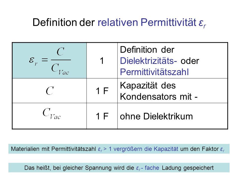 Kleinere Spannung bei gleicher Ladung 1 F Ladung und Spannung im Kondensator mit Dielektrikum 1 F Ladung und Spannung Kondensator im Vakuum 1 Definition der Dielektriziätszahl 1 Bei konstanter Ladung ist die Spannung mit Dielektrikum um den Faktor 1/ε r kleiner