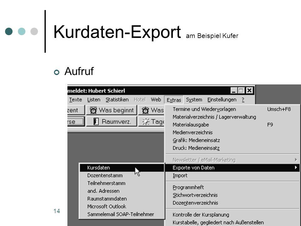 statistik-tool der vhs-Vaterstetten (c) 14 Kurdaten-Export am Beispiel Kufer Aufruf