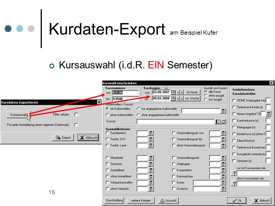 statistik-tool der vhs-Vaterstetten (c) 15 Kurdaten-Export am Beispiel Kufer Kursauswahl (i.d.R. EIN Semester)
