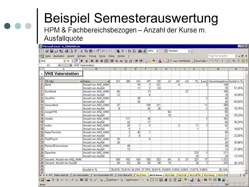 statistik-tool der vhs-Vaterstetten (c) 23 excel-tool der vhs-Vaterstetten (c) 23 Beispiel Semesterauswertung HPM & Fachbereichsbezogen – Anzahl der K
