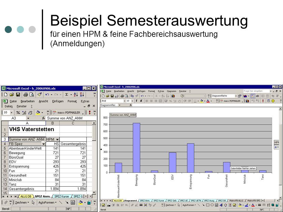 statistik-tool der vhs-Vaterstetten (c) 24 excel-tool der vhs-Vaterstetten (c) 24 Beispiel Semesterauswertung für einen HPM & feine Fachbereichsauswer