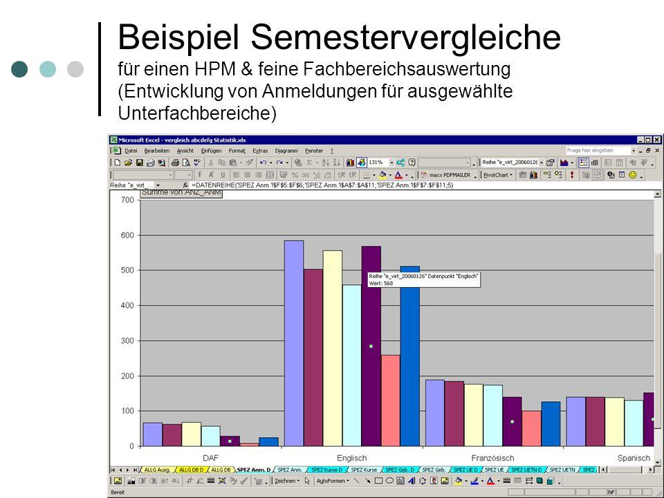 statistik-tool der vhs-Vaterstetten (c) 25 excel-tool der vhs-Vaterstetten (c) 25 Beispiel Semestervergleiche für einen HPM & feine Fachbereichsauswer