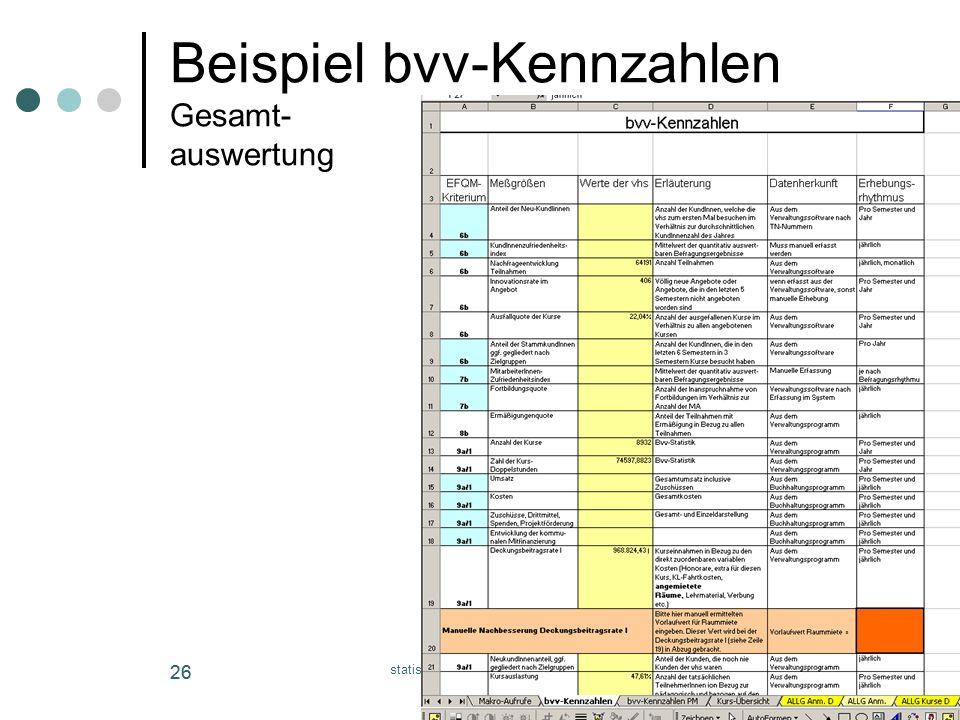 statistik-tool der vhs-Vaterstetten (c) 26 Beispiel bvv-Kennzahlen Gesamt- auswertung