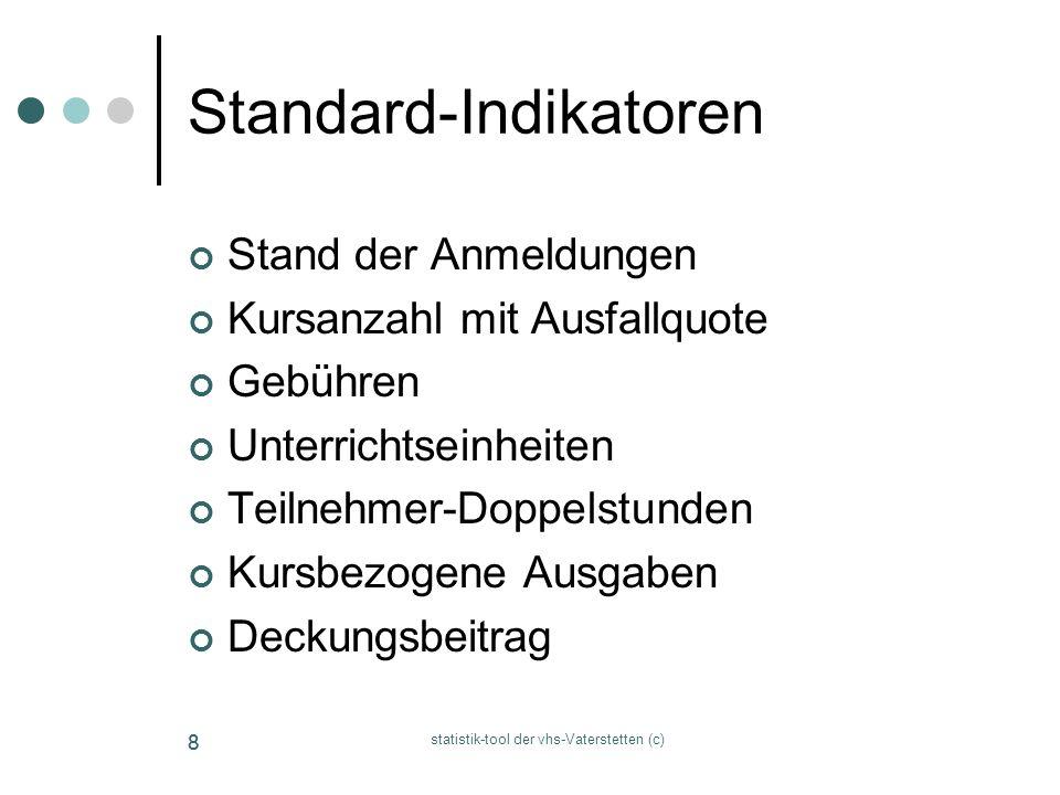 statistik-tool der vhs-Vaterstetten (c) 88 Standard-Indikatoren Stand der Anmeldungen Kursanzahl mit Ausfallquote Gebühren Unterrichtseinheiten Teilne