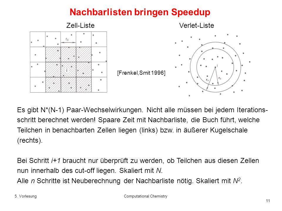 11 5. VorlesungComputational Chemistry Es gibt N*(N-1) Paar-Wechselwirkungen. Nicht alle müssen bei jedem Iterations- schritt berechnet werden! Spaare