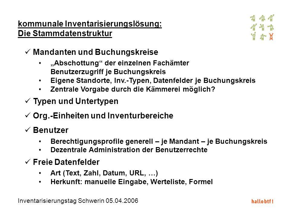 Inventarisierungstag Schwerin 05.04.2006 kommunale Inventarisierungslösung: Die Stammdatenstruktur Mandanten und Buchungskreise Abschottung der einzel