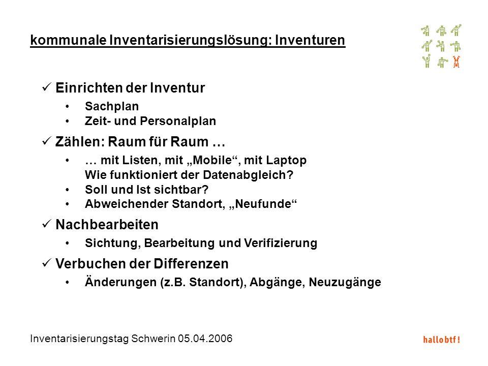 Inventarisierungstag Schwerin 05.04.2006 kommunale Inventarisierungslösung: Inventuren Einrichten der Inventur Sachplan Zeit- und Personalplan Zählen: