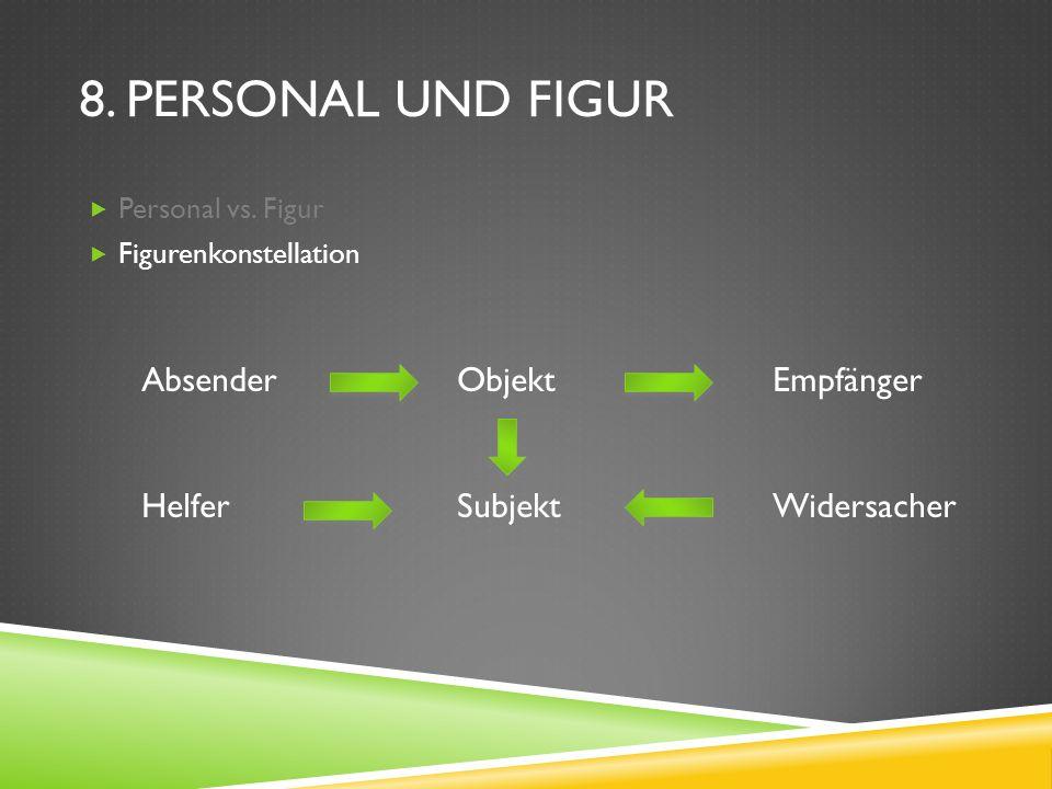 8. PERSONAL UND FIGUR Personal vs. Figur Figurenkonstellation AbsenderObjektEmpfänger HelferSubjektWidersacher
