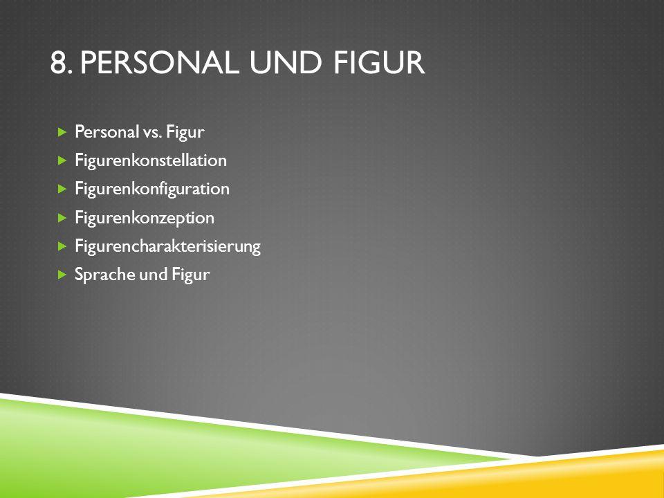 Personal vs. Figur Figurenkonstellation Figurenkonfiguration Figurenkonzeption Figurencharakterisierung Sprache und Figur
