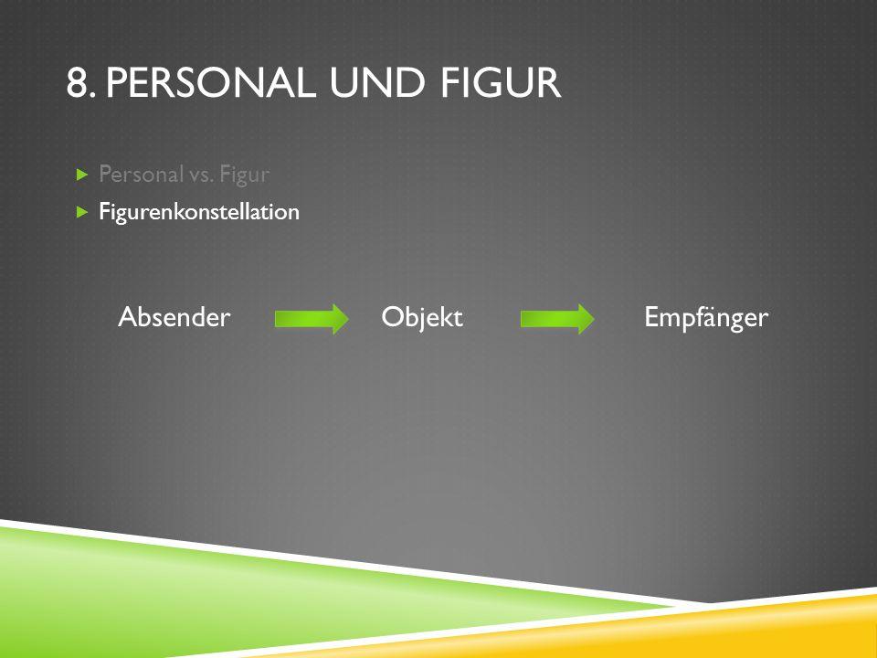8. PERSONAL UND FIGUR Personal vs. Figur Figurenkonstellation AbsenderObjektEmpfänger