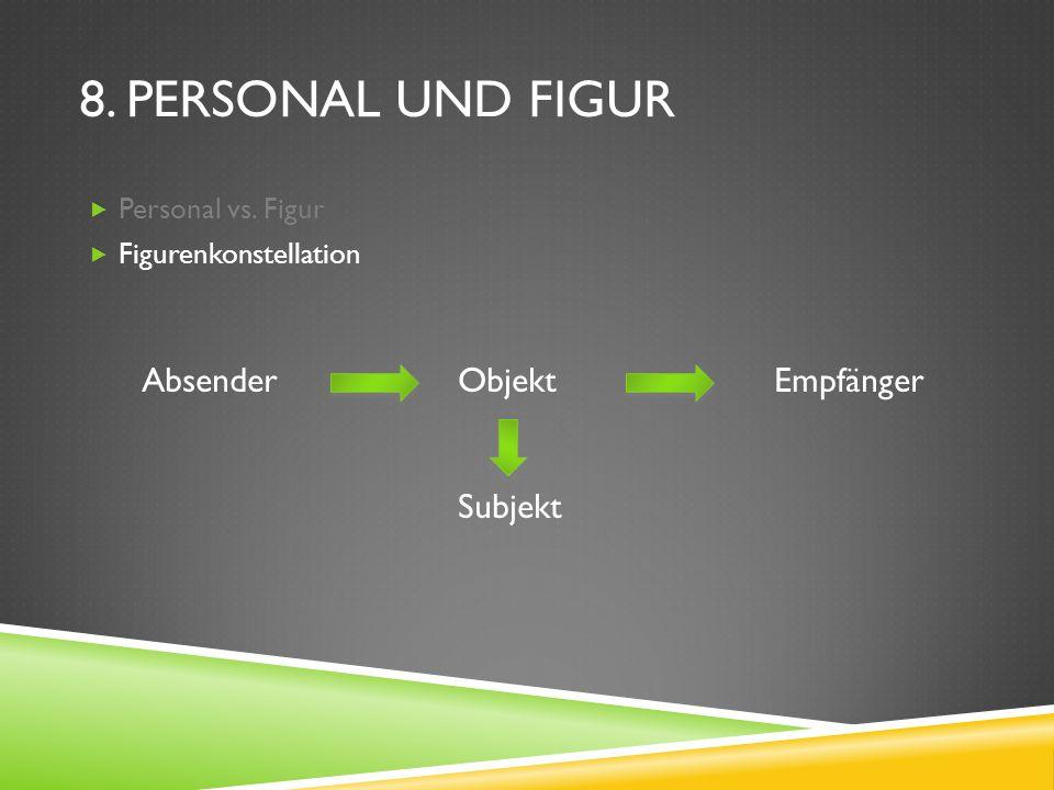 8. PERSONAL UND FIGUR Personal vs. Figur Figurenkonstellation AbsenderObjektEmpfänger Subjekt