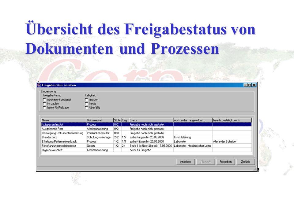 Übersicht des Freigabestatus von Dokumenten und Prozessen