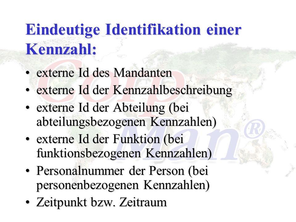 Eindeutige Identifikation einer Kennzahl: externe Id des Mandantenexterne Id des Mandanten externe Id der Kennzahlbeschreibungexterne Id der Kennzahlb
