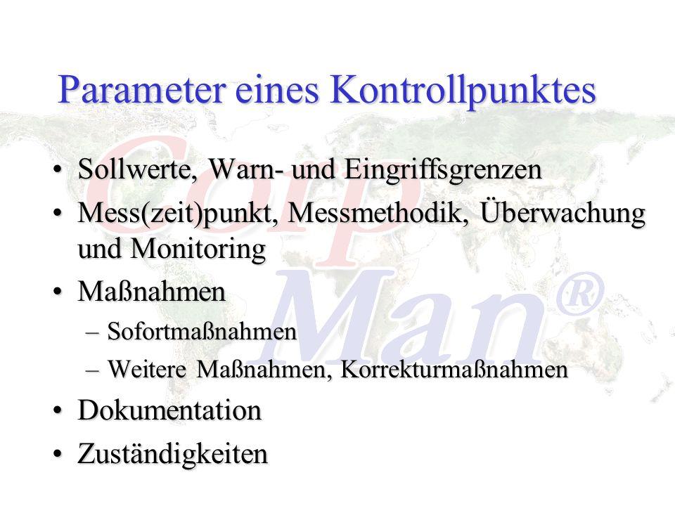 Parameter eines Kontrollpunktes Sollwerte, Warn- und EingriffsgrenzenSollwerte, Warn- und Eingriffsgrenzen Mess(zeit)punkt, Messmethodik, Überwachung