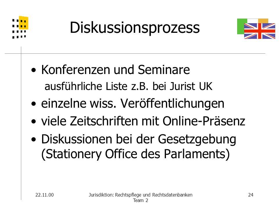 22.11.0024Jurisdiktion: Rechtspflege und Rechtsdatenbanken Team 2 Diskussionsprozess Konferenzen und Seminare ausführliche Liste z.B. bei Jurist UK ei