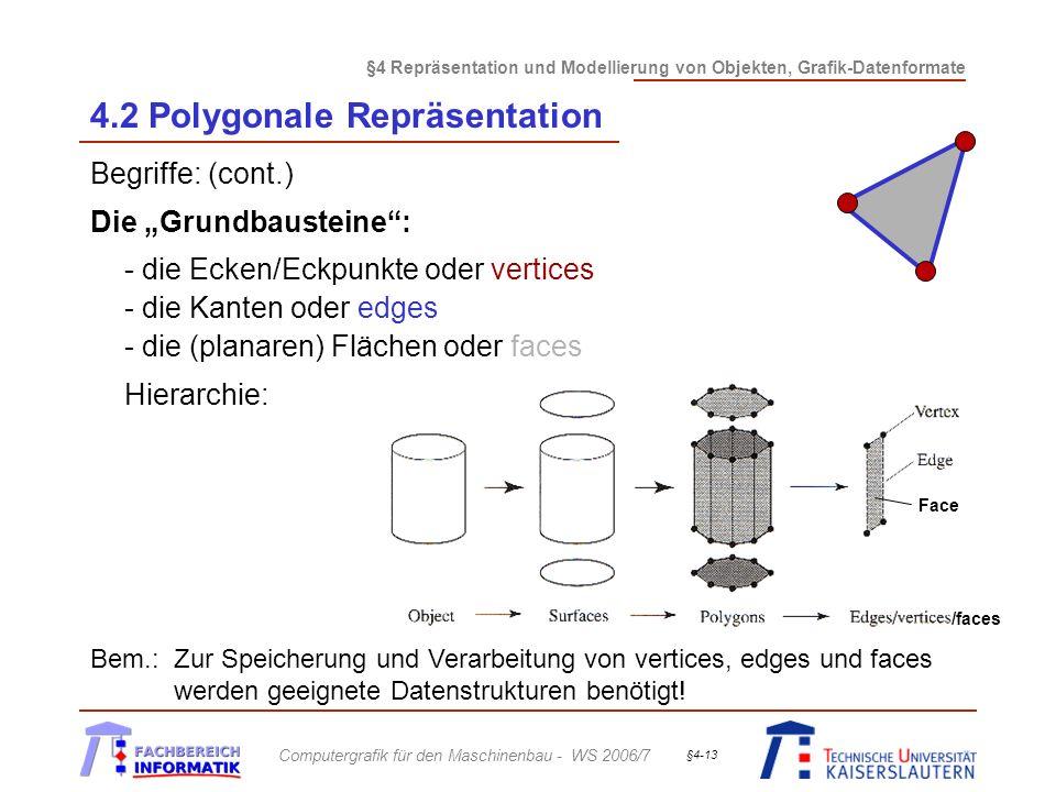 §4 Repräsentation und Modellierung von Objekten, Grafik-Datenformate Computergrafik für den Maschinenbau - WS 2006/7 §4-13 4.2 Polygonale Repräsentati