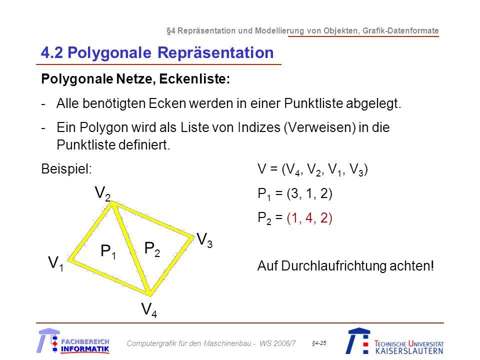 §4 Repräsentation und Modellierung von Objekten, Grafik-Datenformate Computergrafik für den Maschinenbau - WS 2006/7 §4-25 4.2 Polygonale Repräsentation Polygonale Netze, Eckenliste: -Alle benötigten Ecken werden in einer Punktliste abgelegt.