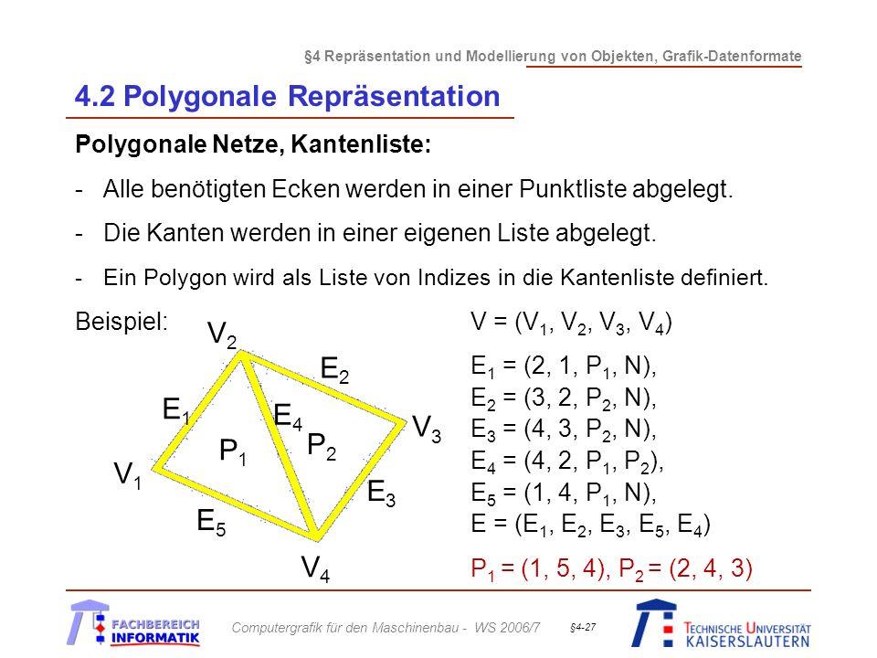 §4 Repräsentation und Modellierung von Objekten, Grafik-Datenformate Computergrafik für den Maschinenbau - WS 2006/7 §4-27 4.2 Polygonale Repräsentation Polygonale Netze, Kantenliste: -Alle benötigten Ecken werden in einer Punktliste abgelegt.