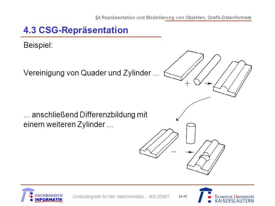 §4 Repräsentation und Modellierung von Objekten, Grafik-Datenformate Computergrafik für den Maschinenbau - WS 2006/7 §4-40 4.3 CSG-Repräsentation Beispiel: Vereinigung von Quader und Zylinder......