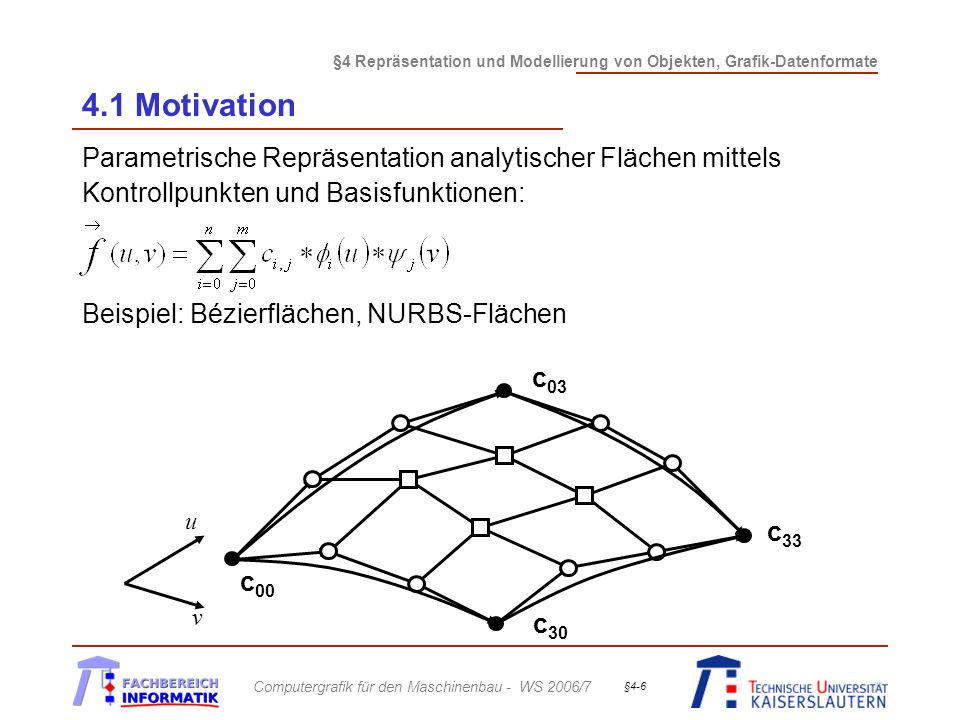 §4 Repräsentation und Modellierung von Objekten, Grafik-Datenformate Computergrafik für den Maschinenbau - WS 2006/7 §4-47 4.4 Raumteilungsverfahren Octrees (cont.) Wesentlich häufiger als zur direkten Repräsentation von Objekten werden Octrees zur räumlichen Unterteilung der Objekte innerhalb einer Szene eingesetzt.