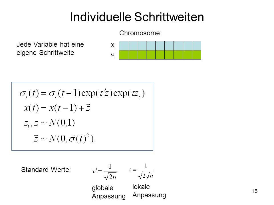 15 Individuelle Schrittweiten Jede Variable hat eine eigene Schrittweite Chromosome: i xixi globale Anpassung lokale Anpassung Standard Werte:
