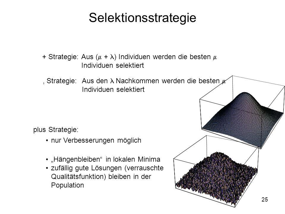 25 Selektionsstrategie + Strategie: Aus ( + ) Individuen werden die besten Individuen selektiert, Strategie: Aus den Nachkommen werden die besten Indi