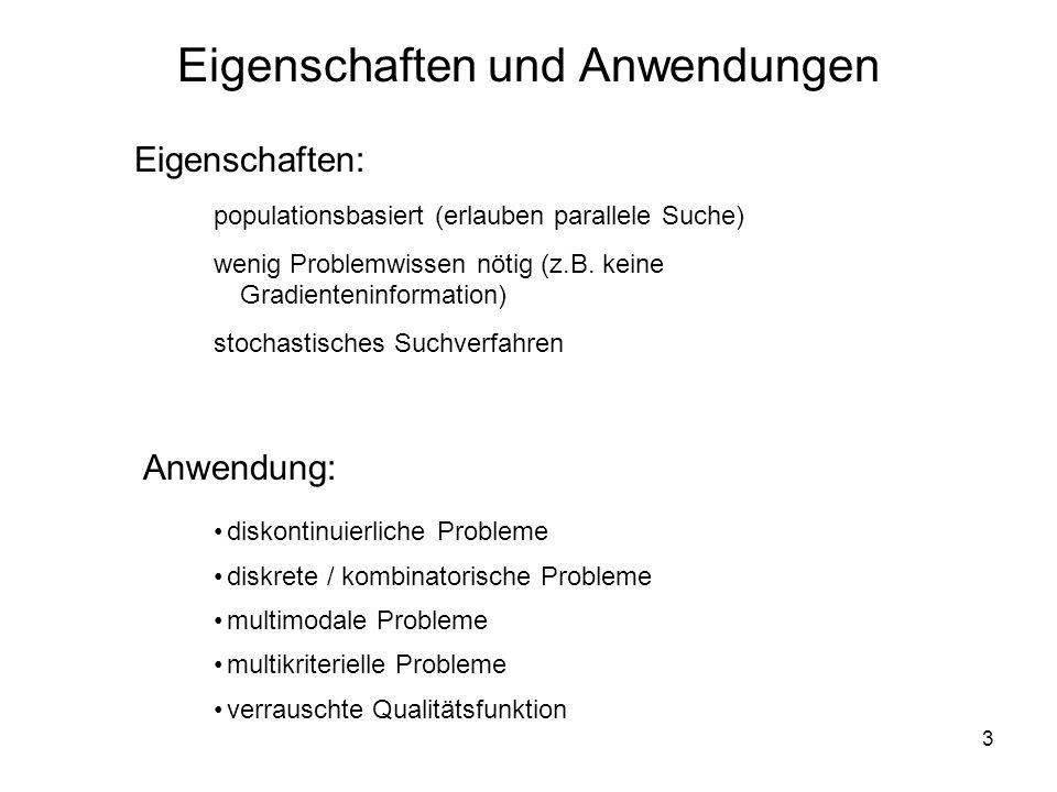 3 Eigenschaften und Anwendungen populationsbasiert (erlauben parallele Suche) wenig Problemwissen nötig (z.B. keine Gradienteninformation) stochastisc