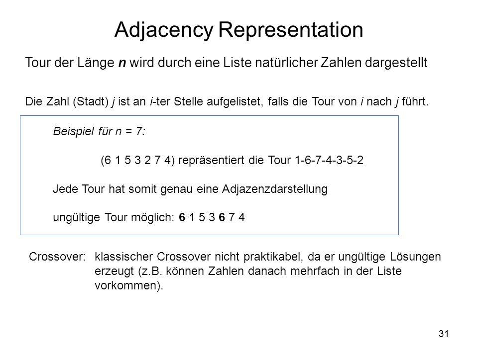 31 Die Zahl (Stadt) j ist an i-ter Stelle aufgelistet, falls die Tour von i nach j führt. Adjacency Representation Tour der Länge n wird durch eine Li