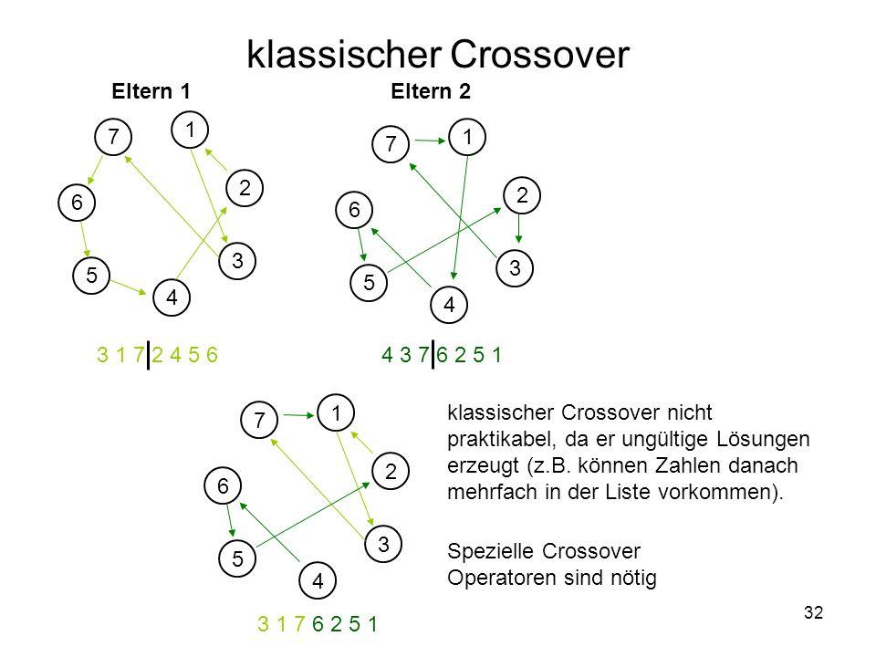 32 klassischer Crossover 4 3 7 6 2 5 1 1 4 5 6 7 3 2 3 1 7 2 4 5 6 1 4 5 6 7 3 2 1 4 5 6 7 3 2 3 1 7 6 2 5 1 klassischer Crossover nicht praktikabel,