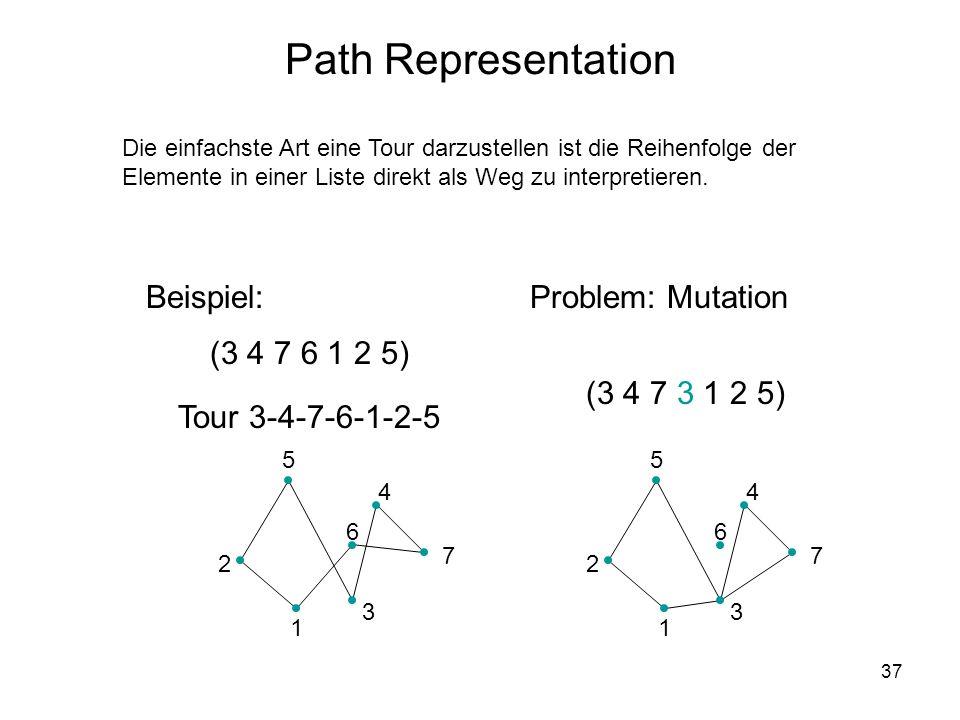 37 Path Representation Die einfachste Art eine Tour darzustellen ist die Reihenfolge der Elemente in einer Liste direkt als Weg zu interpretieren. (3