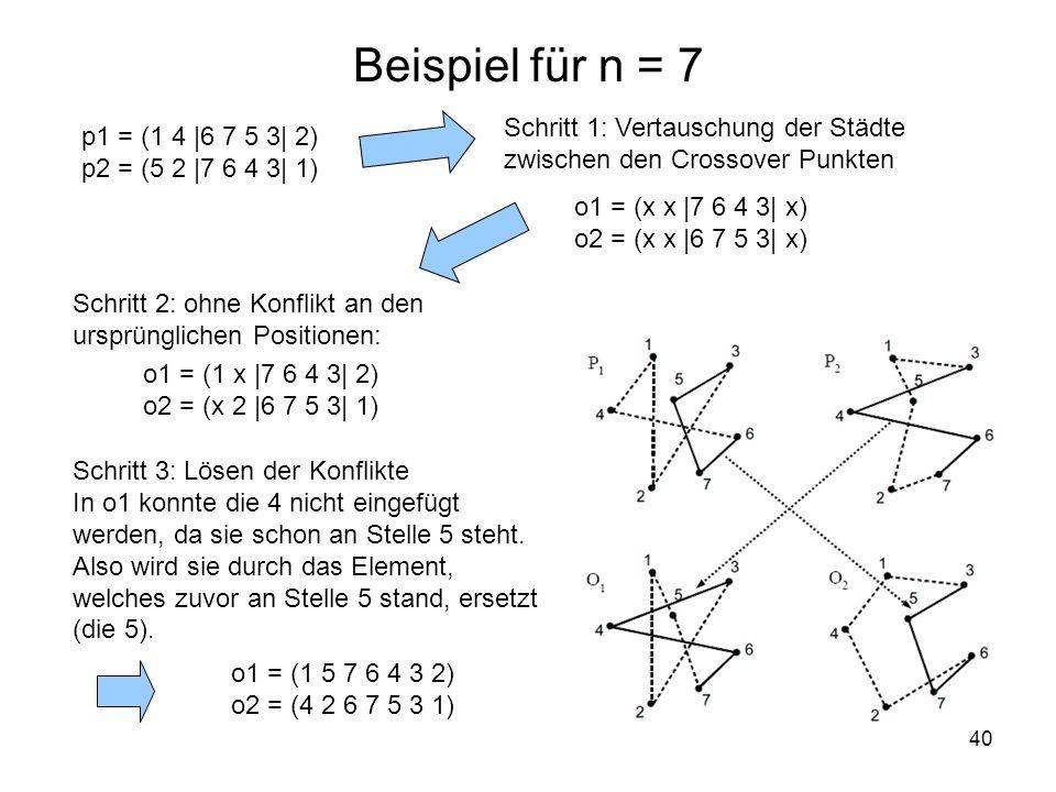 40 Schritt 2: ohne Konflikt an den ursprünglichen Positionen: Schritt 3: Lösen der Konflikte In o1 konnte die 4 nicht eingefügt werden, da sie schon a